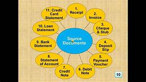 Chapter 6 source documents youtube for Documents definition accounting
