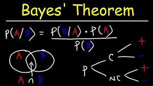Bayes U0026 39  Theorem Of Probability With Tree Diagrams  U0026 Venn