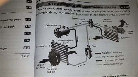 car air conditioning system  expansion valve