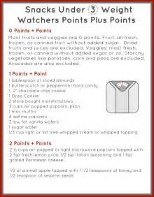 Weight Watchers PointsPlus Food List Printable