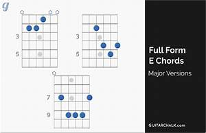 E Chord Guitar Reference With Diagrams