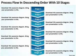Business Intelligence Diagram Process Flow Descending