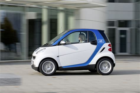car2go: On Demand Smart Car Sharing comes to Milan