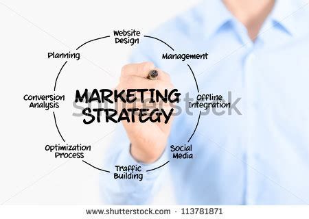 marketing courses for beginners best marketing course for beginners