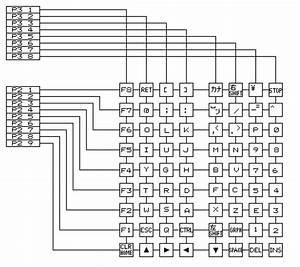 keyboard wiring diagram 23 wiring diagram images With keyboard diagram
