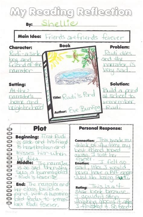 Book Reports Elementary by Elementary Fiction Book Report Poster For Reading