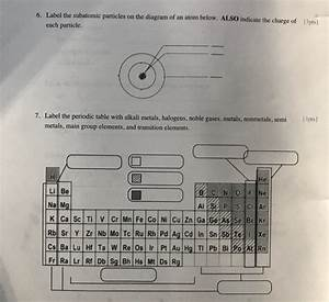 Solved  Bel The Subatomic Particles On The Diagram Of An A