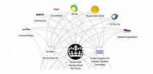 Mapped  How A Big Oil Lobbying Network Makes Billions From
