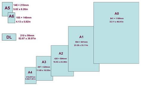 Standard Us Postcard Sizes Arts Arts Picture Print Sizes Price Chart Printable 360 Degree
