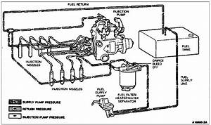 1992 F250 7 3 Diesel Fuel System Diagram