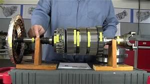 Allison 1000 Automatic Transmission Power Flow