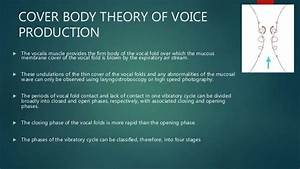 Physiology Of Larynx U0026 Theories Of Voice Production Dr