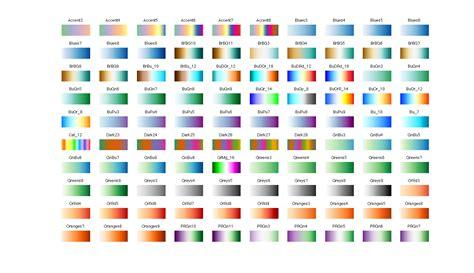 25+ Hsv Color Map Pics - FreePix