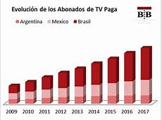 Brasil, México y Argentina, motores del crecimiento de la