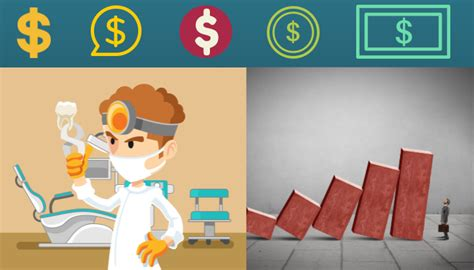 arrange finance  start  dental practice set