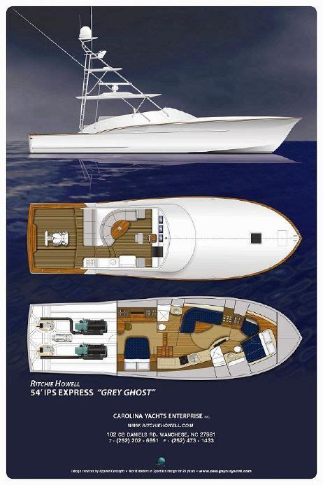 Ritchie Howell Sport Fishing Boats by 2011 Ritchie Howell Custom Carolina Express Power Boat For