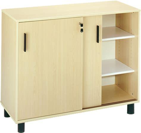 porte pour meuble cuisine porte pour meuble de cuisine idées de décoration