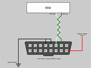 Ecu Output To Tablet - G4