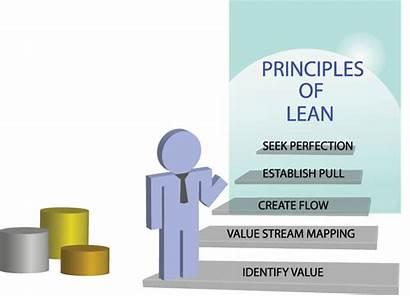 Lean Principles Manufacturing Business Pad Mouse Flow