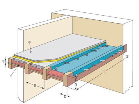 sanierung holzbalkendecken mit verbundbauteil aus holz und beton altbau news produkte