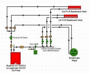 Hw Boiler Purge  U0026 Fill Valve Recommendation