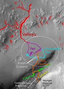 MSL to Land at Gale Crater - Martian Chronicles - AGU ...