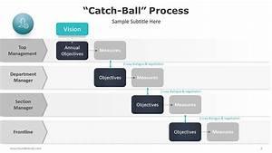 Catch Ball Process Powerpoint  U2013 Slide Ocean