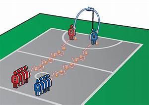 Netball Goal Shooting Drills At Netball Coach Tv