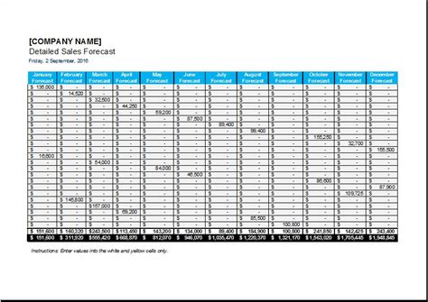 sales forecast template detailed sales forecast template excel templates