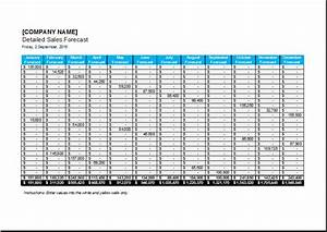 detailed sales forecast template excel templates With yearly sales forecast template