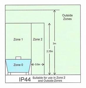 Ip44 Bathroom Zones