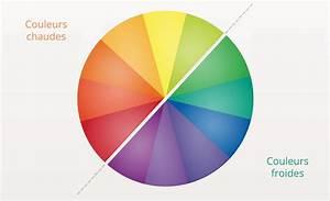 revgercom couleurs chaudes froides cp idee inspirante With les couleurs chaudes et froides 4 quelle couleur choisir dans ma maison