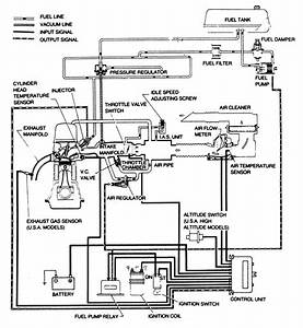 Motorhome Water Systems Diagrams  Motorhome  Free Engine