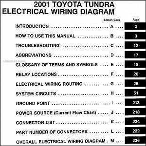2008 Toyota Tundra Wiring Diagram