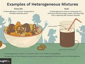 Examples Of Homogeneous Mixtures