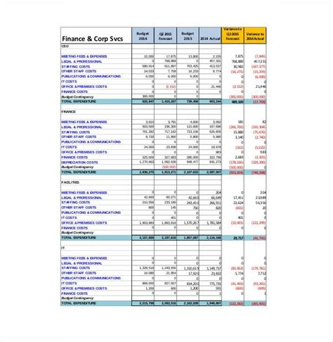 business budget templates ms office documents