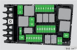 Fuse Box Diagram  U0026gt  Skoda Octavia  Mk3  5e  2017