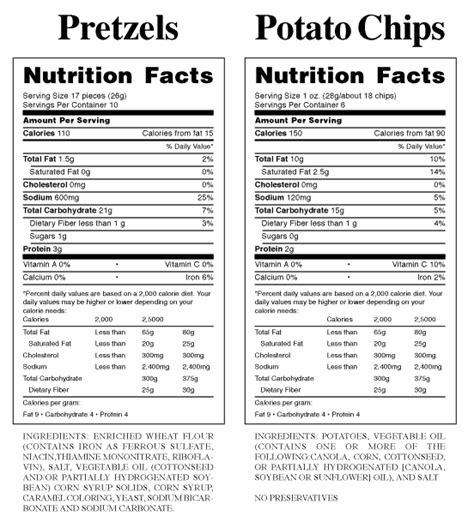 food label worksheet food