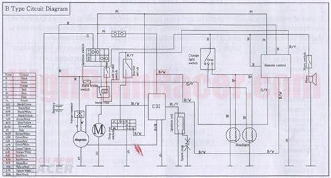 Hensim Atv Wiring Diagram Live Mini