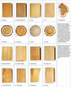 Holz Im Außenbereich : verwendung von holz im au enbereich medienservice holzhandwerk ~ Markanthonyermac.com Haus und Dekorationen