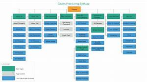 A Definitive Guide To Website Sitemap