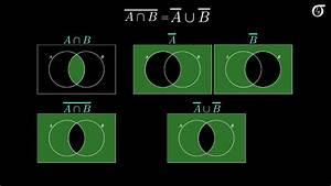 De Morgan U0026 39 S Laws  In A Probability Context
