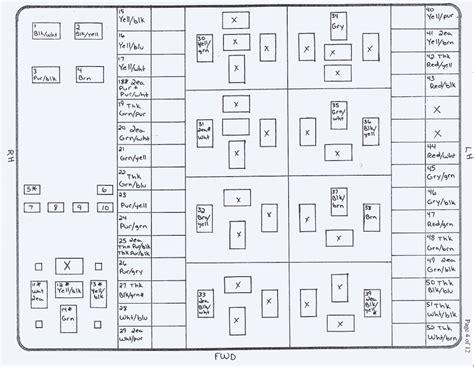 1996 Bmw Z3 Fuse Diagram by Tag For Bmw 1 Series Fuse Box Location Bmw Z3 Heater