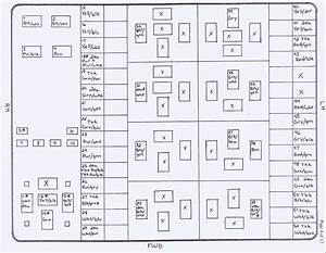 E30 M3 Fuse Box Diagram