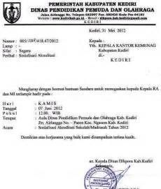 contoh surat dinas yg berisi undangan contoh isi undangan