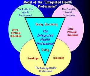 Developing Health Science Students Into Integrated Health
