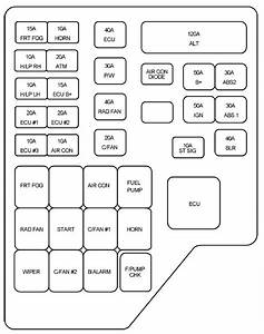 Hyundai Santa Fe  2004 - 2006   U2013 Fuse Box Diagram
