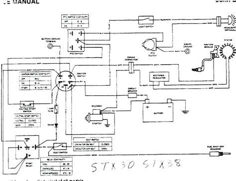 John Deere Stx Parts Diagram Untpikapps