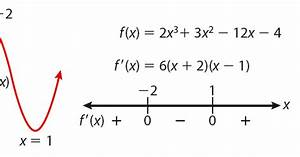 U610f U5916 U306a U6570 U5b66 U82f1 U8a9e Unexpected Math English  Sign Chart Or Sign Diagram