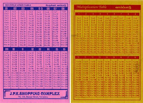 table de 14 multiplication un de plus jeanjacques dumont xx